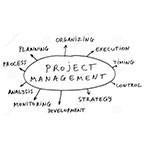 Projectleiding en directievoering